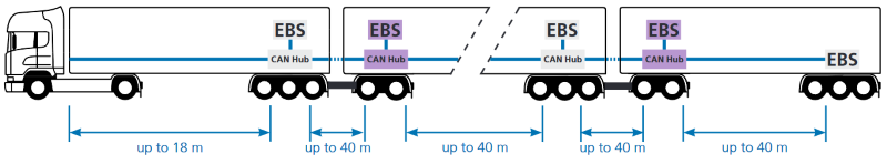 Road train layout.PNG