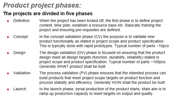 Product project phases