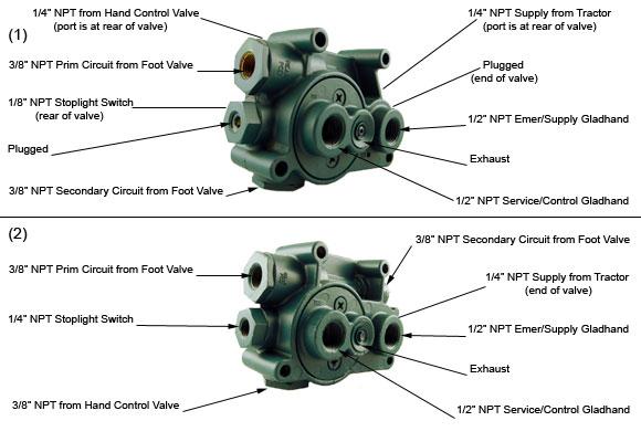 Brake Line Repair >> Bendix® TP-5 - Categoría de producto Haldex